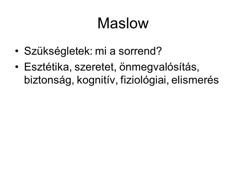 Maslow Szükségletek: mi a sorrend