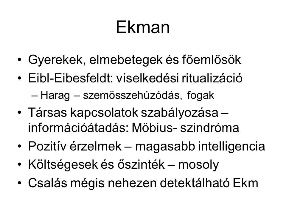 Ekman Gyerekek, elmebetegek és főemlősök