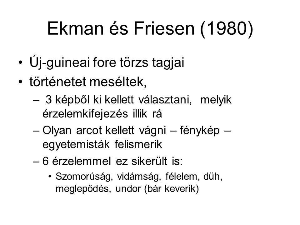 Ekman és Friesen (1980) Új-guineai fore törzs tagjai