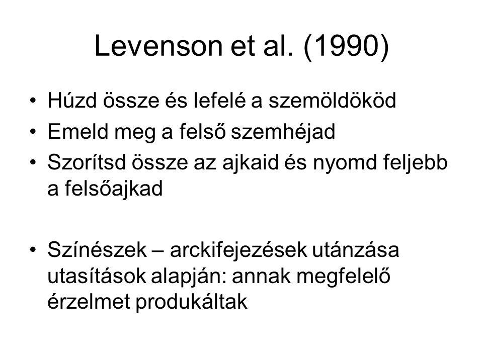 Levenson et al. (1990) Húzd össze és lefelé a szemöldököd