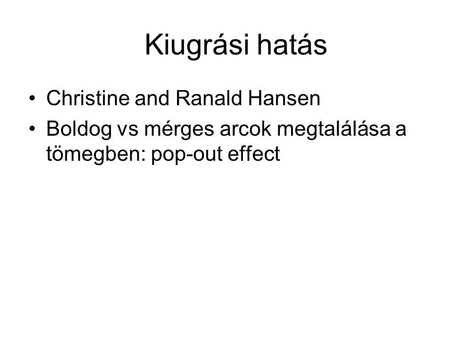 Kiugrási hatás Christine and Ranald Hansen