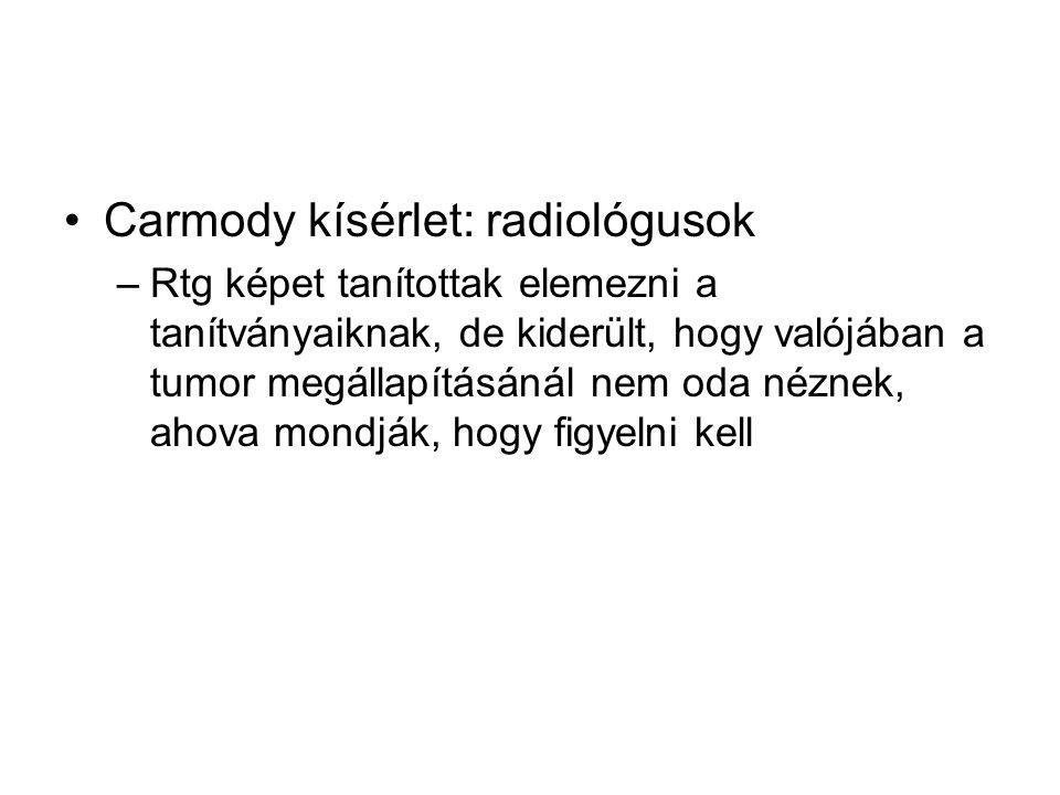 Carmody kísérlet: radiológusok