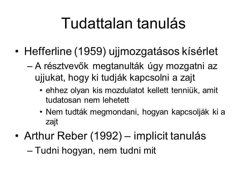 Tudattalan tanulás Hefferline (1959) ujjmozgatásos kísérlet