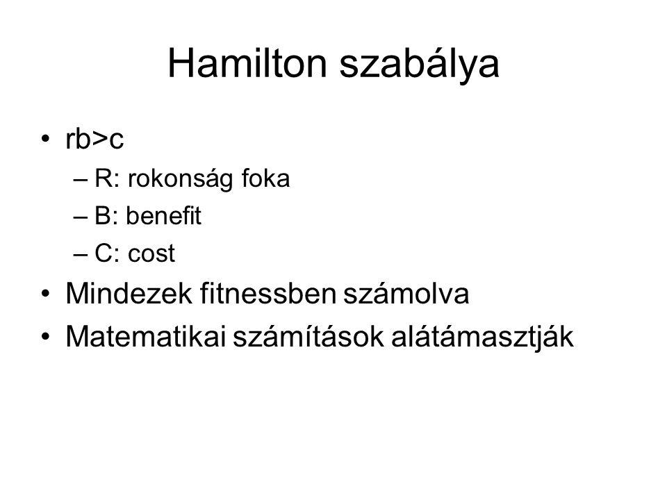 Hamilton szabálya rb>c Mindezek fitnessben számolva