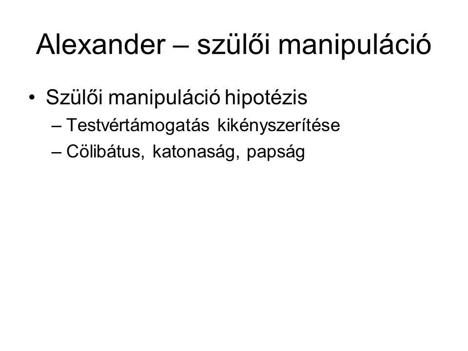 Alexander – szülői manipuláció