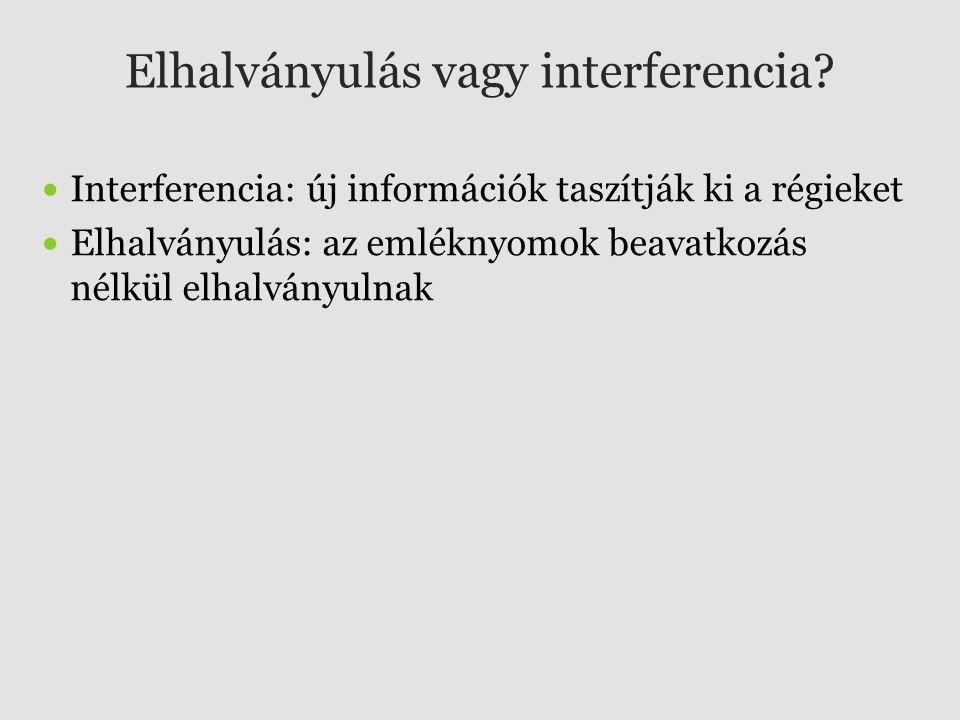 Elhalványulás vagy interferencia