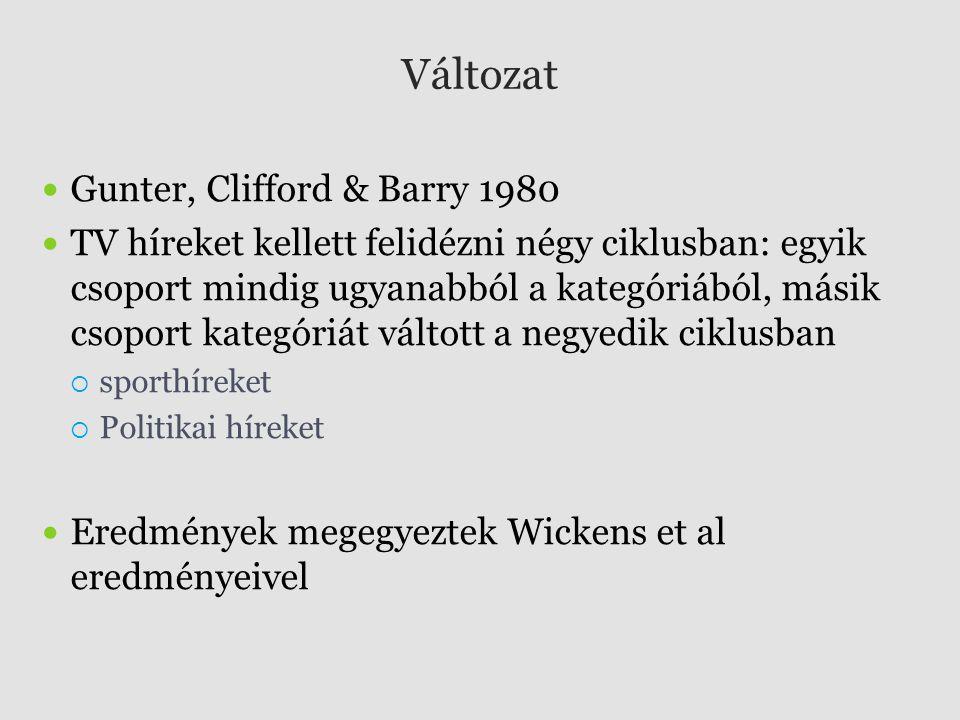 Változat Gunter, Clifford & Barry 1980