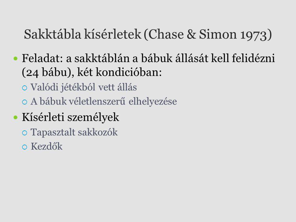 Sakktábla kísérletek (Chase & Simon 1973)