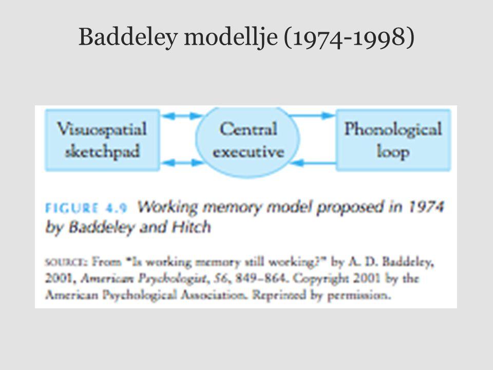 Baddeley modellje (1974-1998)
