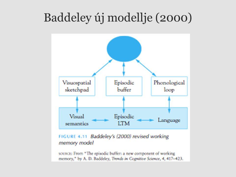 Baddeley új modellje (2000)