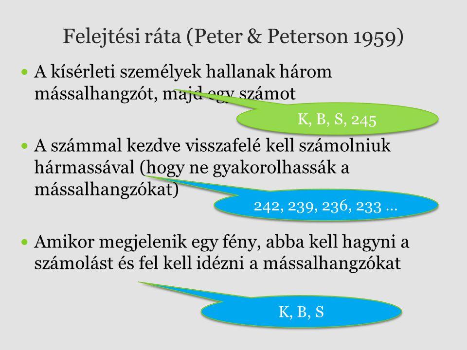Felejtési ráta (Peter & Peterson 1959)