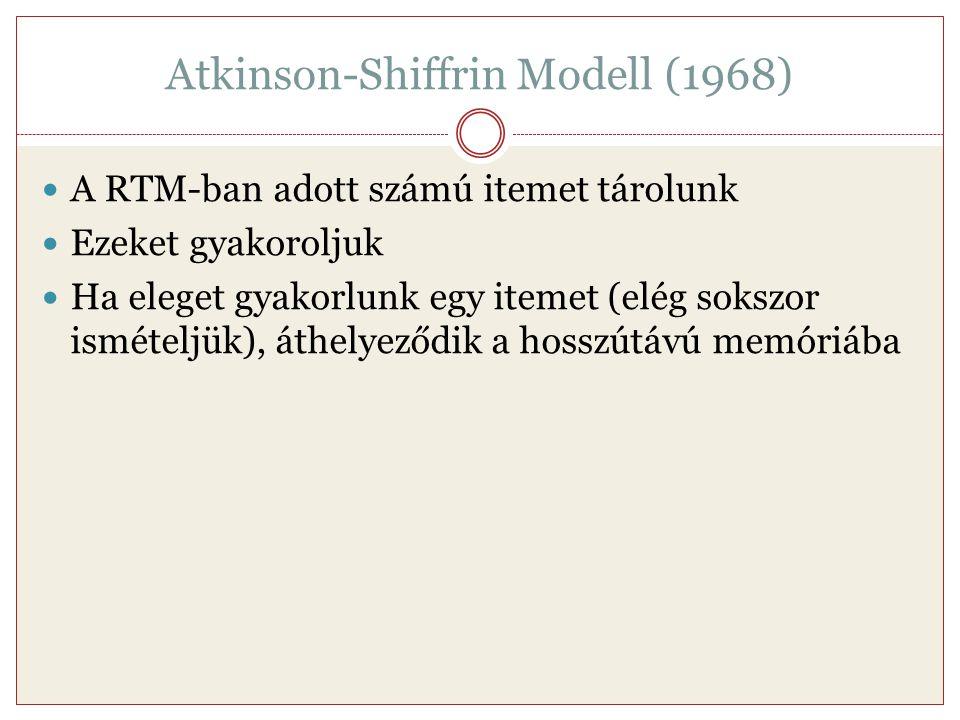 Atkinson-Shiffrin Modell (1968)