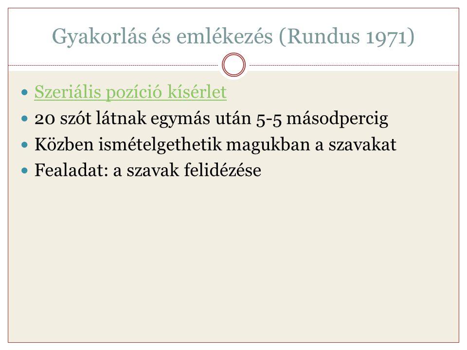 Gyakorlás és emlékezés (Rundus 1971)