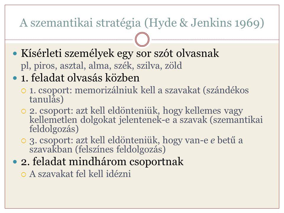 A szemantikai stratégia (Hyde & Jenkins 1969)
