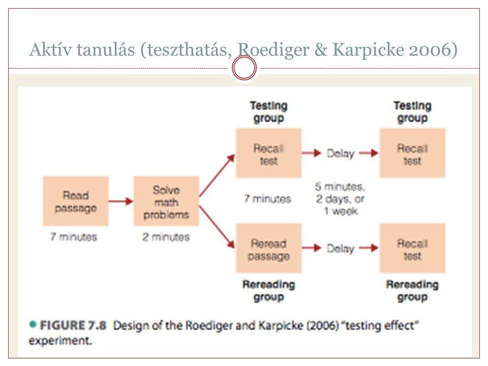 Aktív tanulás (teszthatás, Roediger & Karpicke 2006)