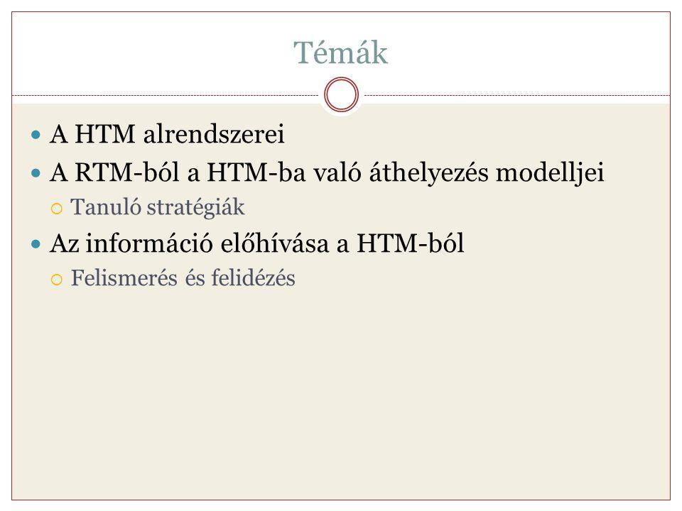 Témák A HTM alrendszerei A RTM-ból a HTM-ba való áthelyezés modelljei