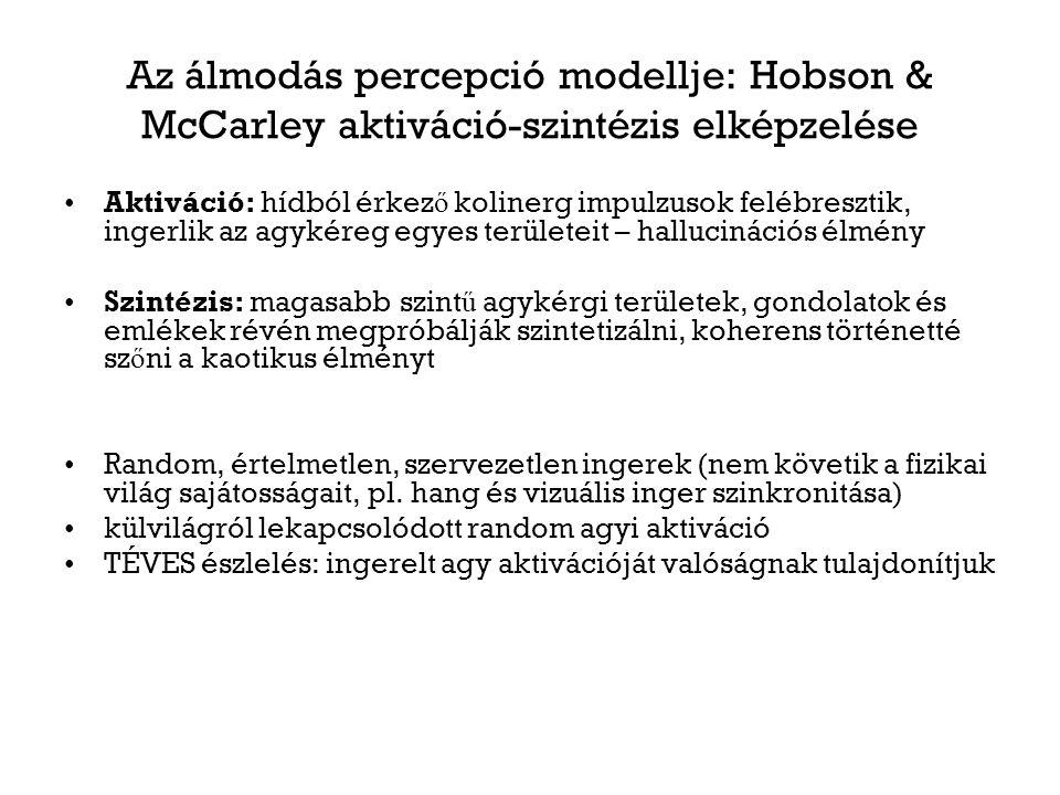Az álmodás percepció modellje: Hobson & McCarley aktiváció-szintézis elképzelése