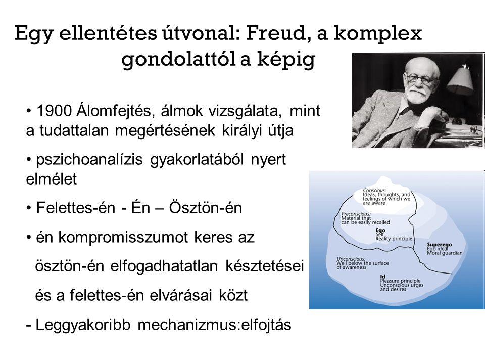 Egy ellentétes útvonal: Freud, a komplex gondolattól a képig