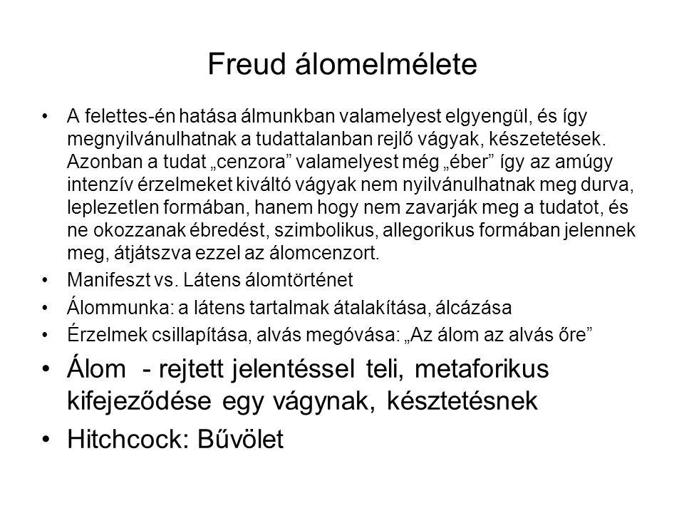 Freud álomelmélete