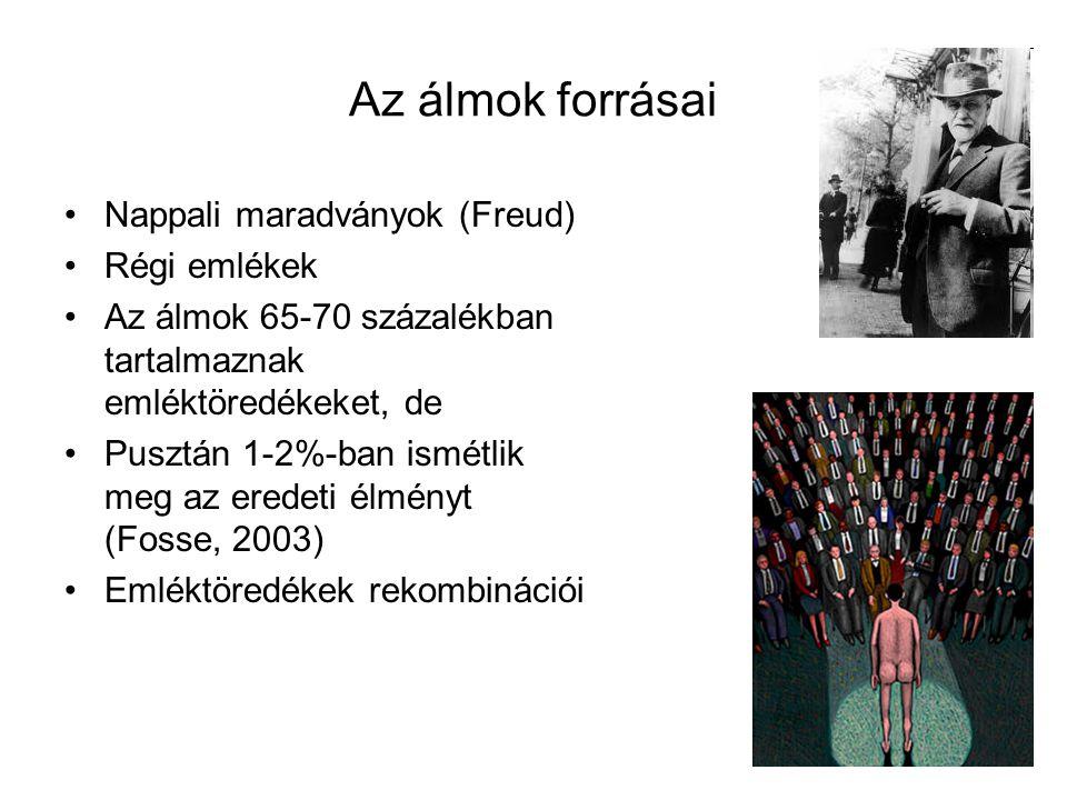 Az álmok forrásai Nappali maradványok (Freud) Régi emlékek
