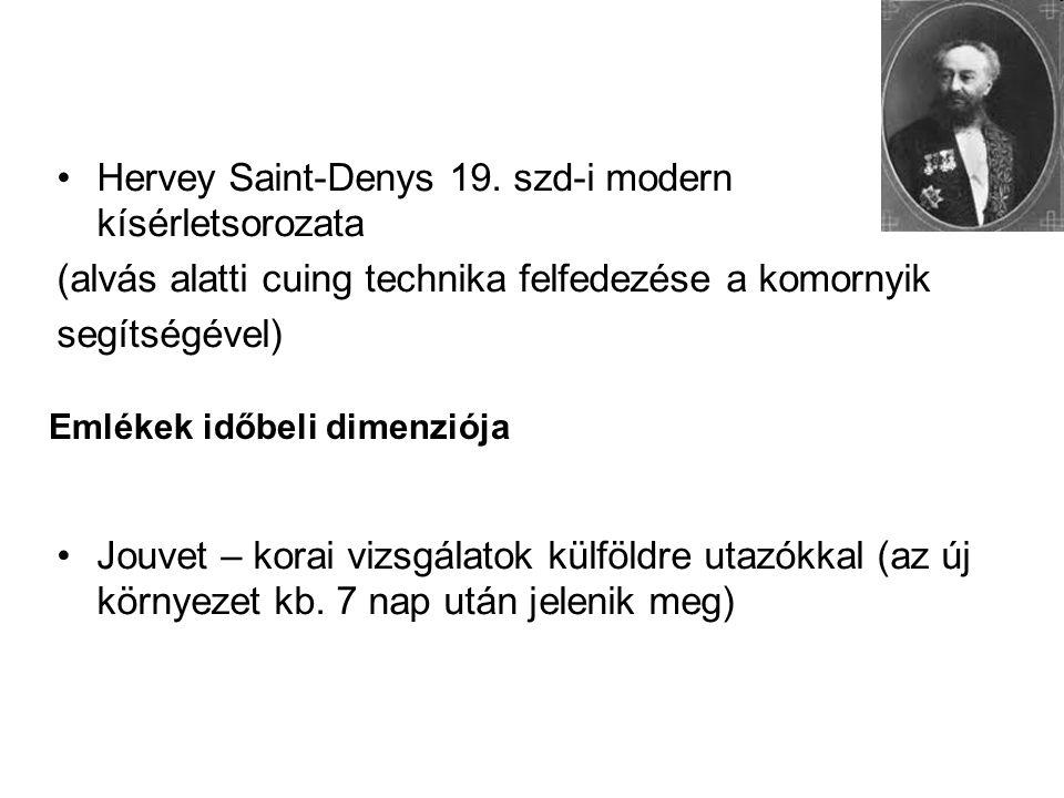 Hervey Saint-Denys 19. szd-i modern kísérletsorozata