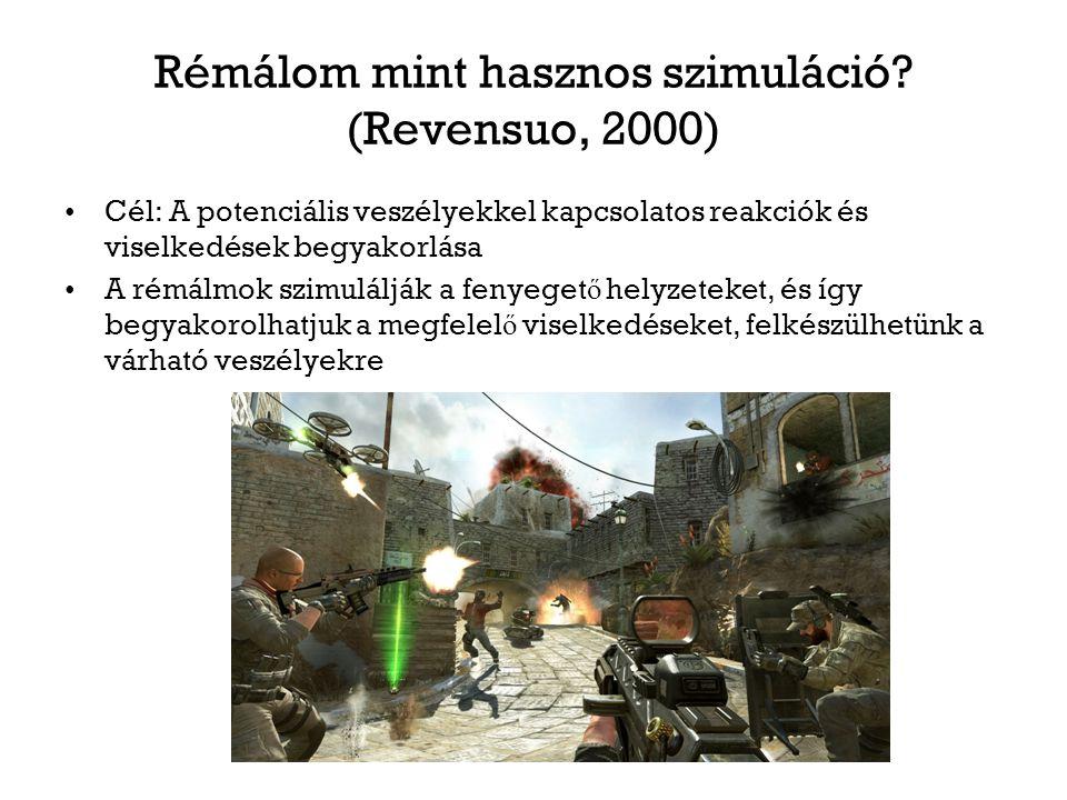 Rémálom mint hasznos szimuláció (Revensuo, 2000)