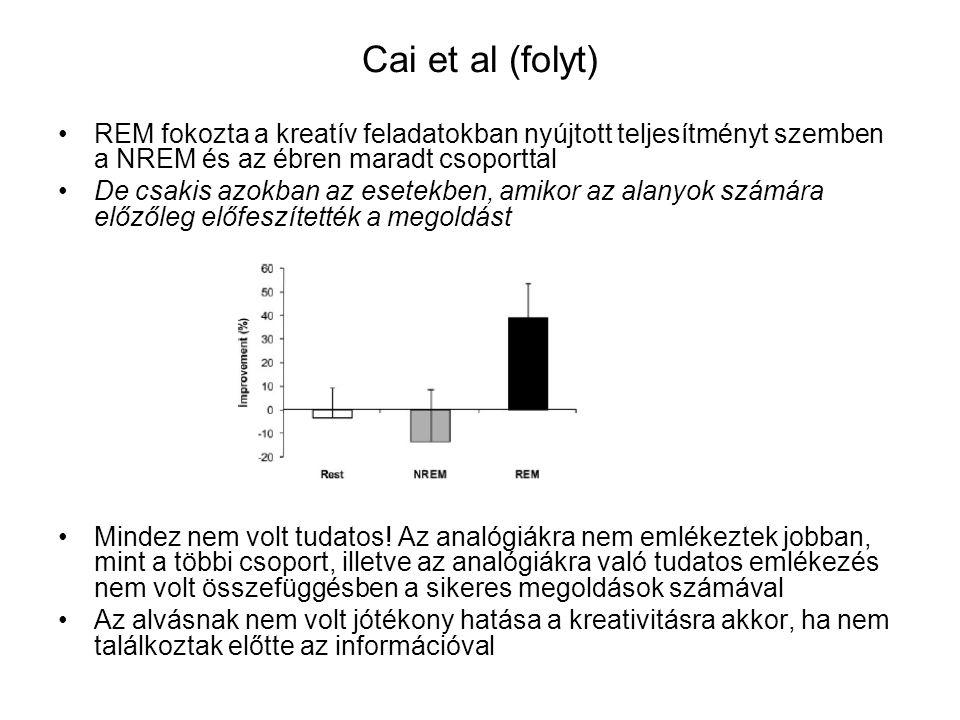 Cai et al (folyt) REM fokozta a kreatív feladatokban nyújtott teljesítményt szemben a NREM és az ébren maradt csoporttal.