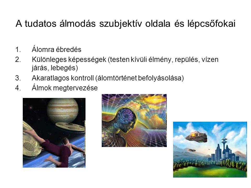 A tudatos álmodás szubjektív oldala és lépcsőfokai