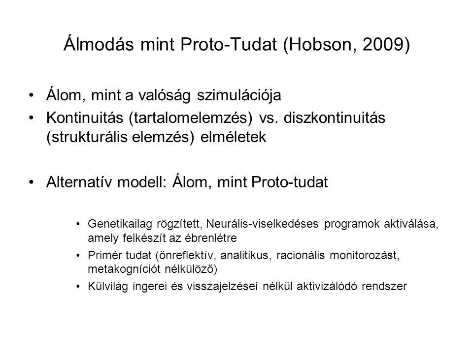 Álmodás mint Proto-Tudat (Hobson, 2009)