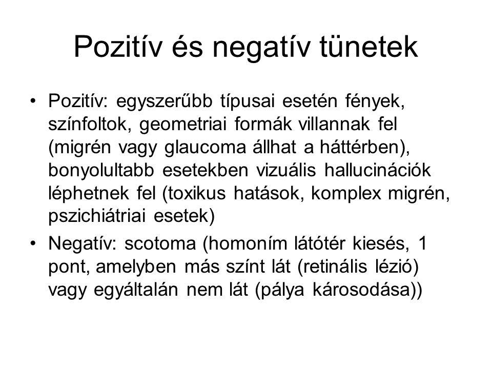 Pozitív és negatív tünetek