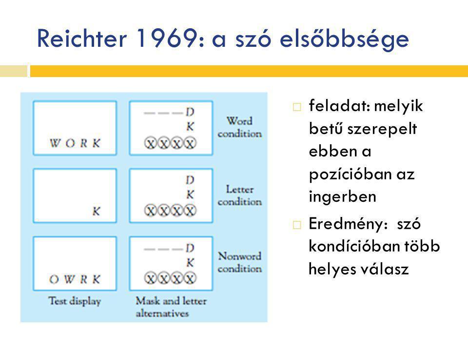 Reichter 1969: a szó elsőbbsége