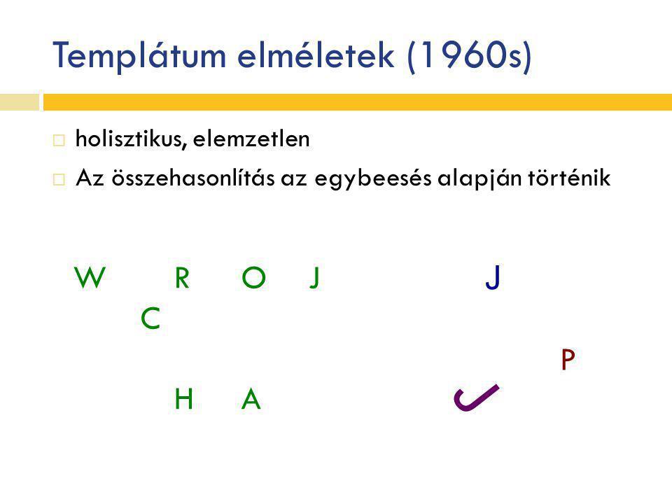 Templátum elméletek (1960s)