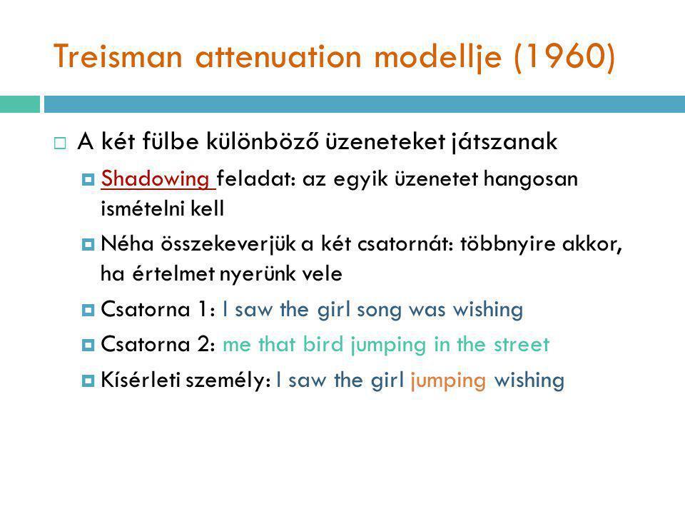 Treisman attenuation modellje (1960)