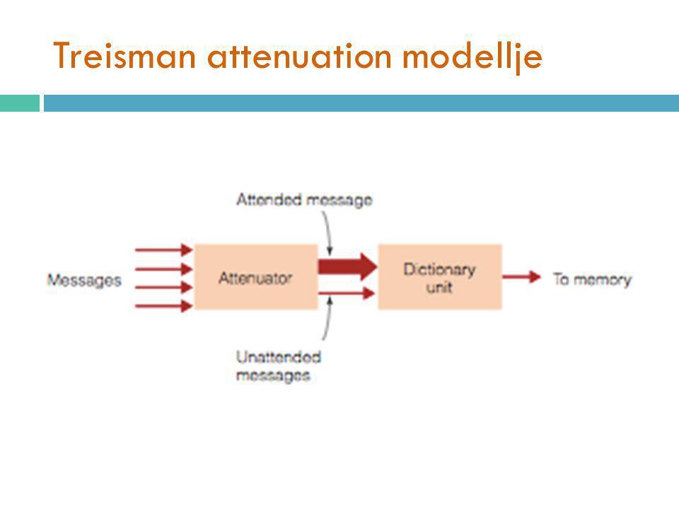Treisman attenuation modellje