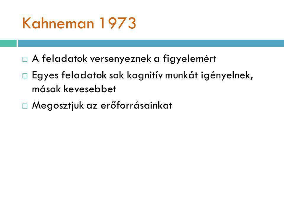 Kahneman 1973 A feladatok versenyeznek a figyelemért