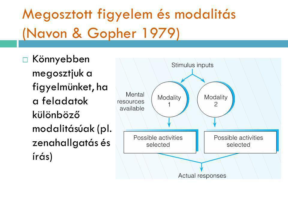 Megosztott figyelem és modalitás (Navon & Gopher 1979)