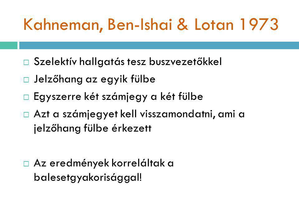 Kahneman, Ben-Ishai & Lotan 1973