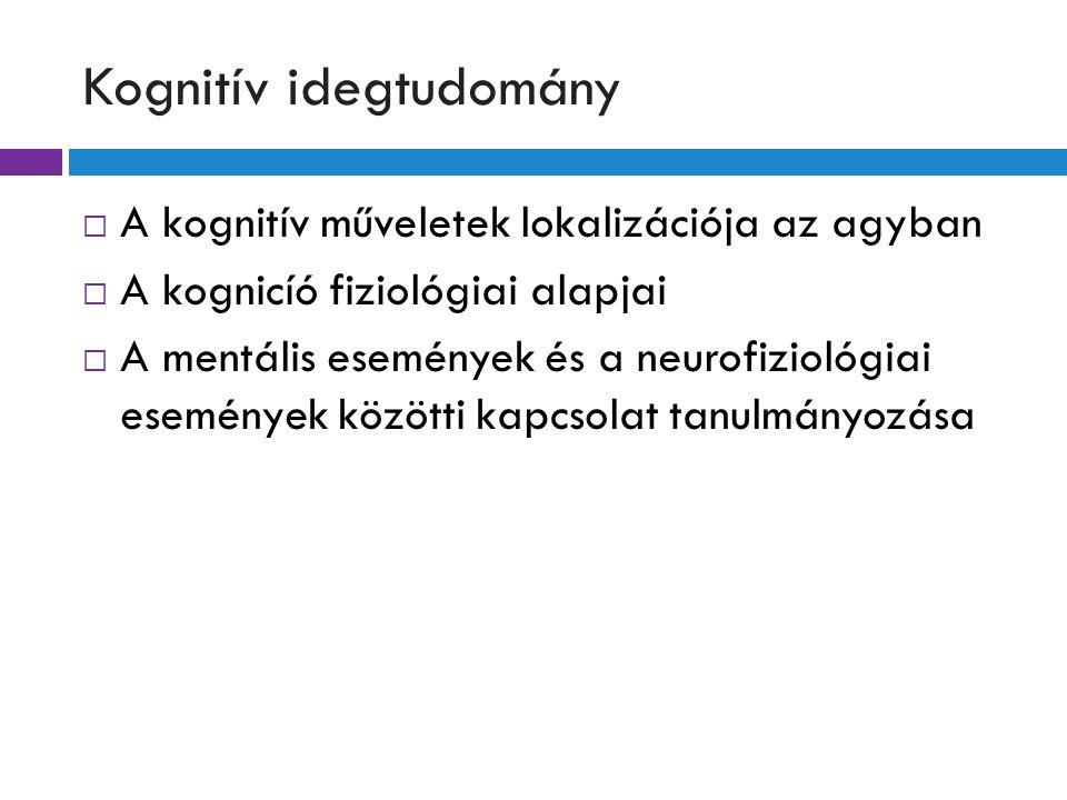 Kognitív idegtudomány