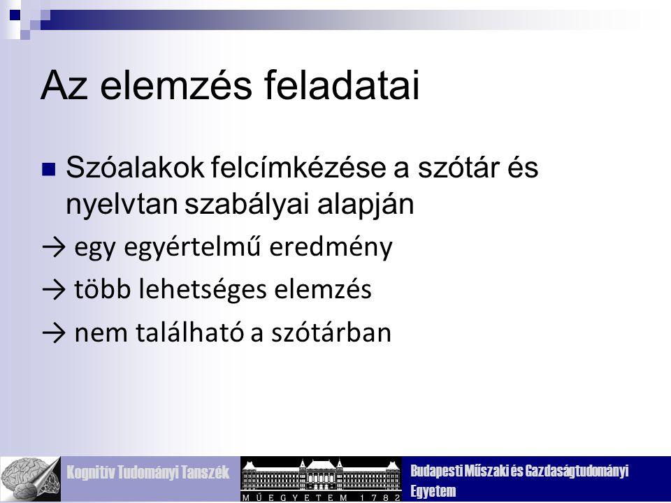 Az elemzés feladatai Szóalakok felcímkézése a szótár és nyelvtan szabályai alapján. → egy egyértelmű eredmény.