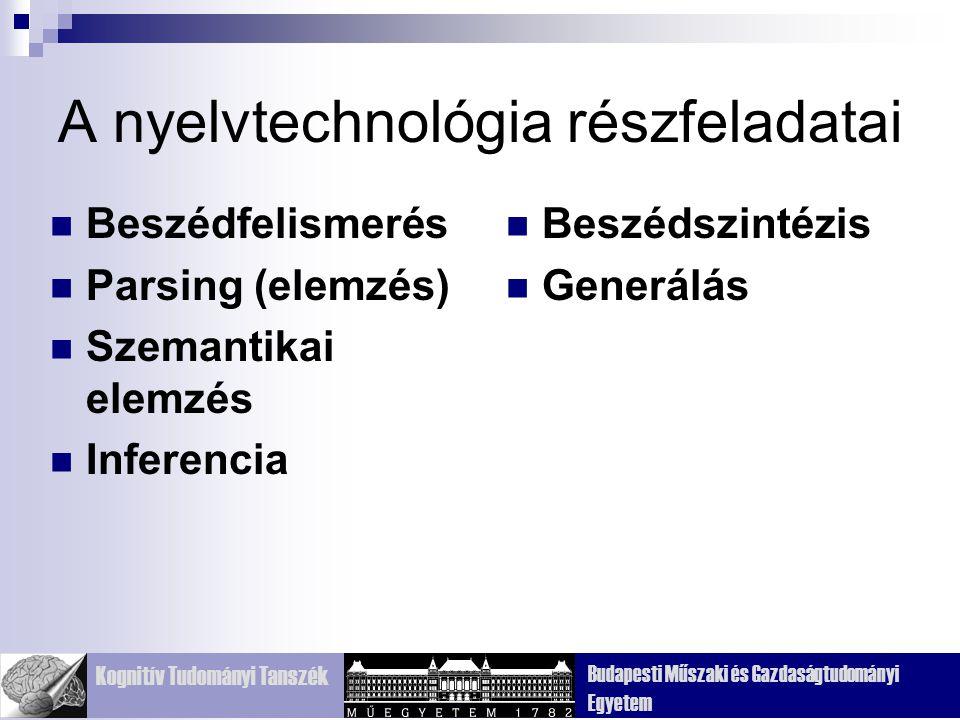 A nyelvtechnológia részfeladatai
