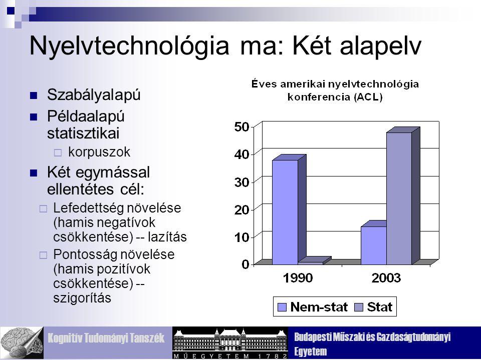 Nyelvtechnológia ma: Két alapelv