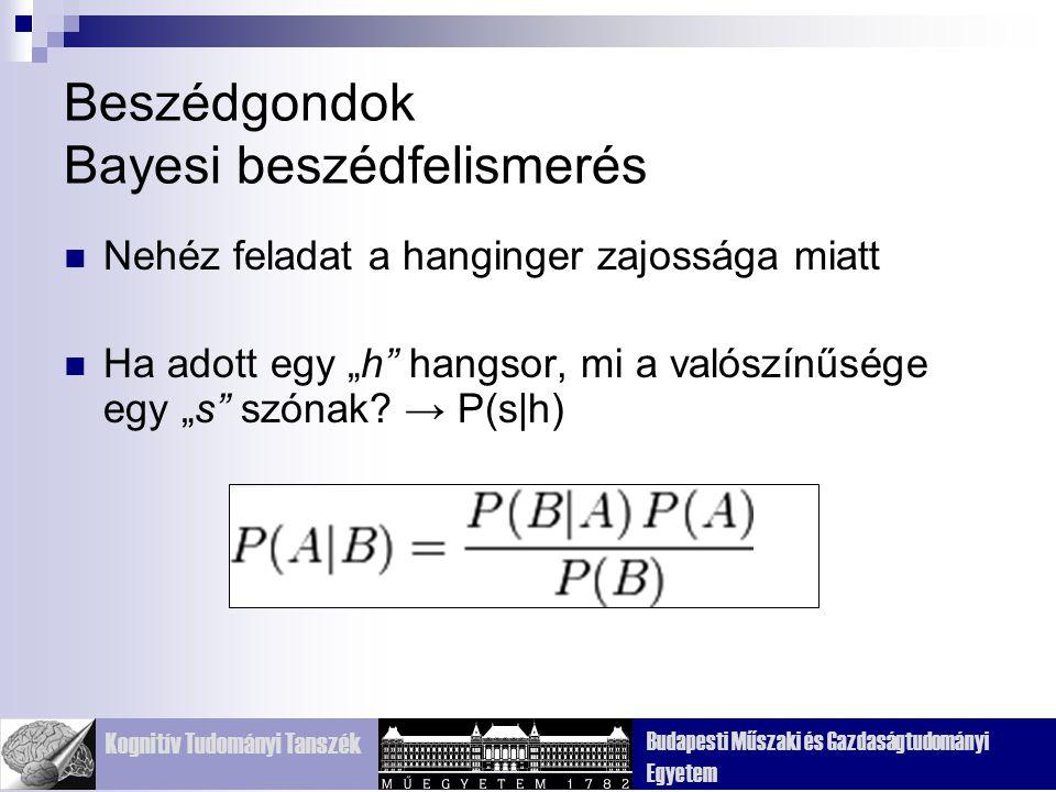Beszédgondok Bayesi beszédfelismerés