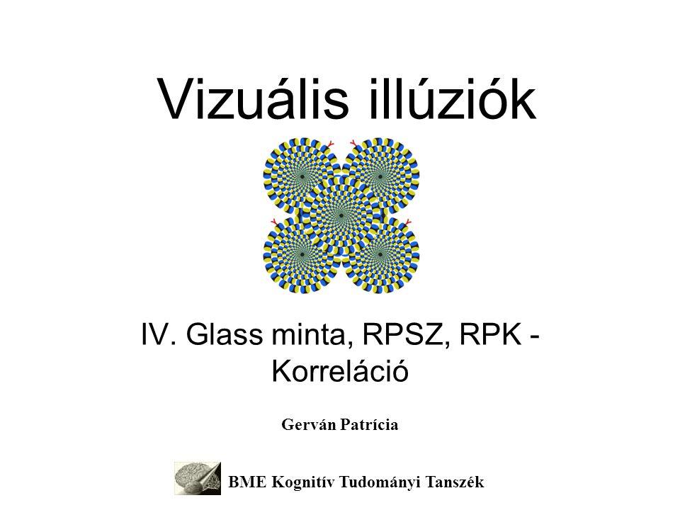 IV. Glass minta, RPSZ, RPK - Korreláció