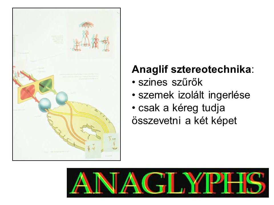 Anaglif sztereotechnika: