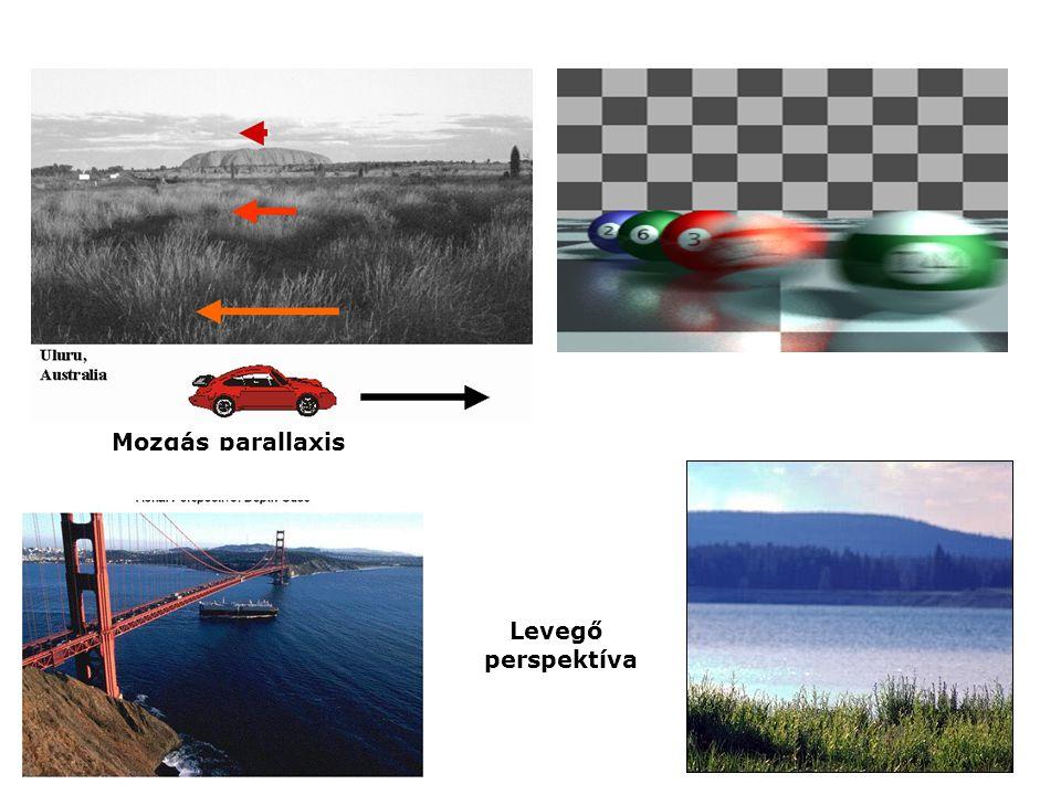 Mozgás parallaxis Levegő perspektíva