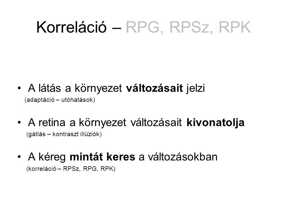 Korreláció – RPG, RPSz, RPK