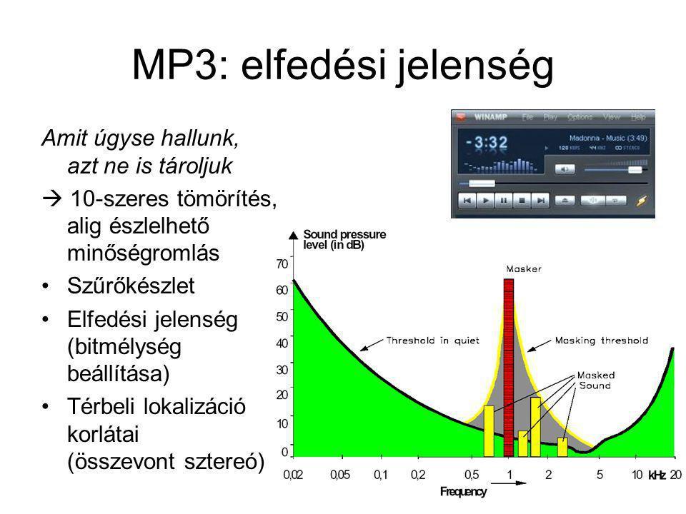 MP3: elfedési jelenség Amit úgyse hallunk, azt ne is tároljuk