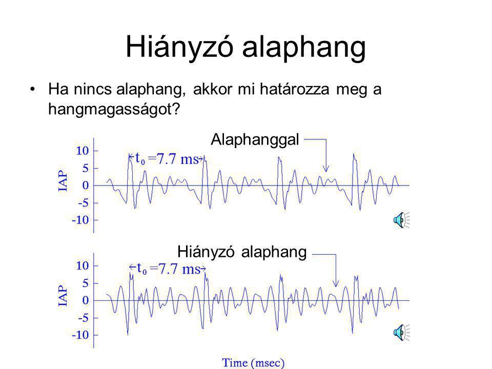 Hiányzó alaphang Ha nincs alaphang, akkor mi határozza meg a hangmagasságot.