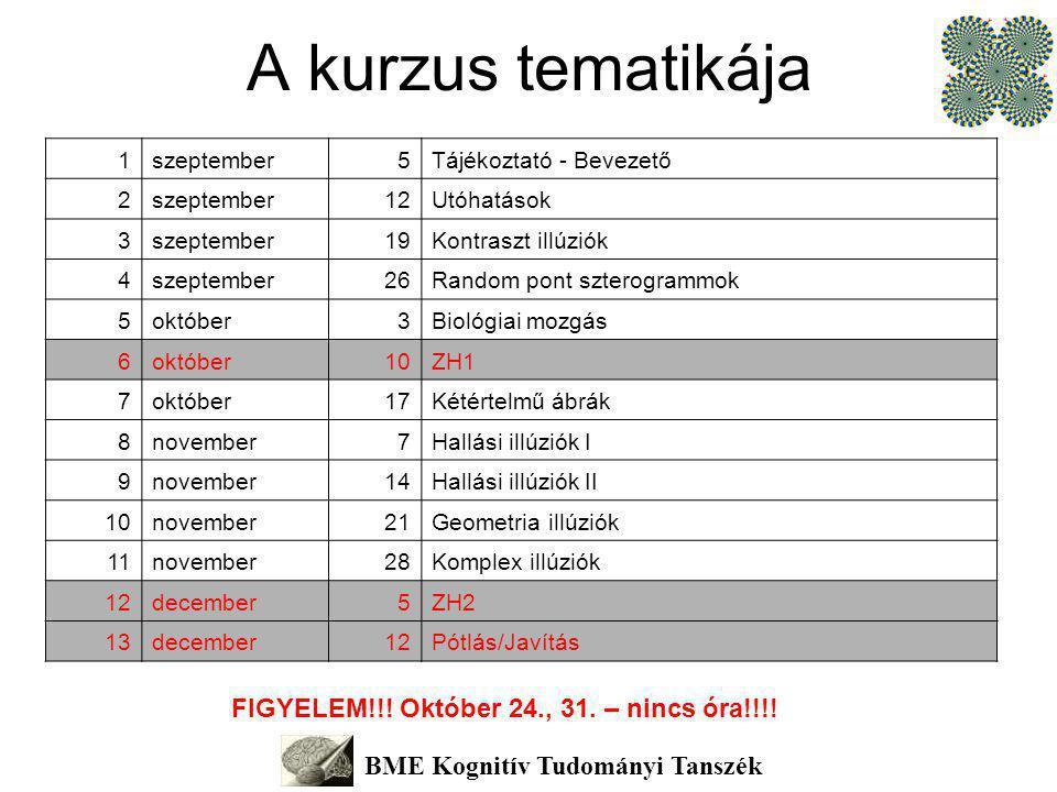 A kurzus tematikája FIGYELEM!!! Október 24., 31. – nincs óra!!!!