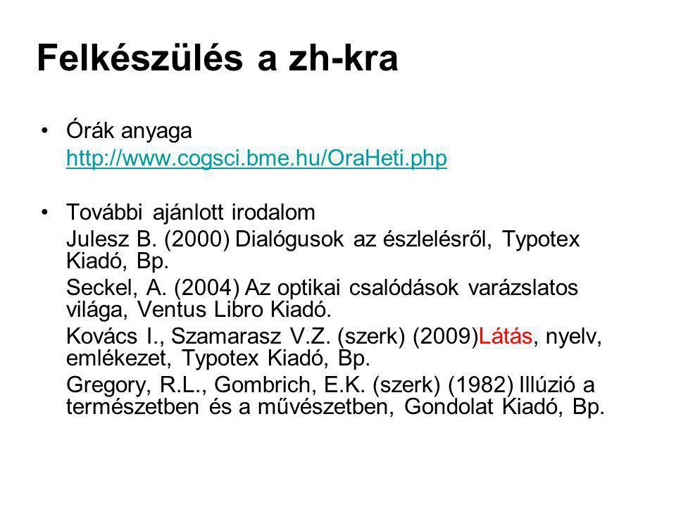 Felkészülés a zh-kra Órák anyaga http://www.cogsci.bme.hu/OraHeti.php